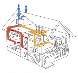Особенности вентиляционных систем для коттеджа