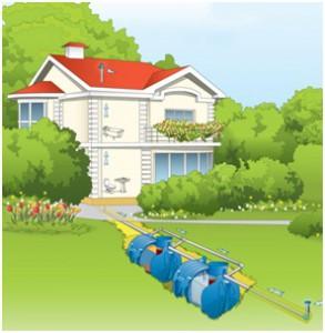 Современные септики - это чистота окружающей среды