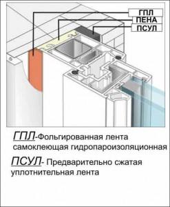 Гидропароизоляция окон с помощью монтажной ленты