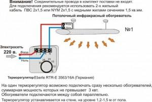Выбор за ИК обогревателями