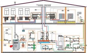Правильное отопление для частного дома. Часть 2