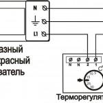 Терморегуляторы для инфракрасных обогревателей правильный выбор